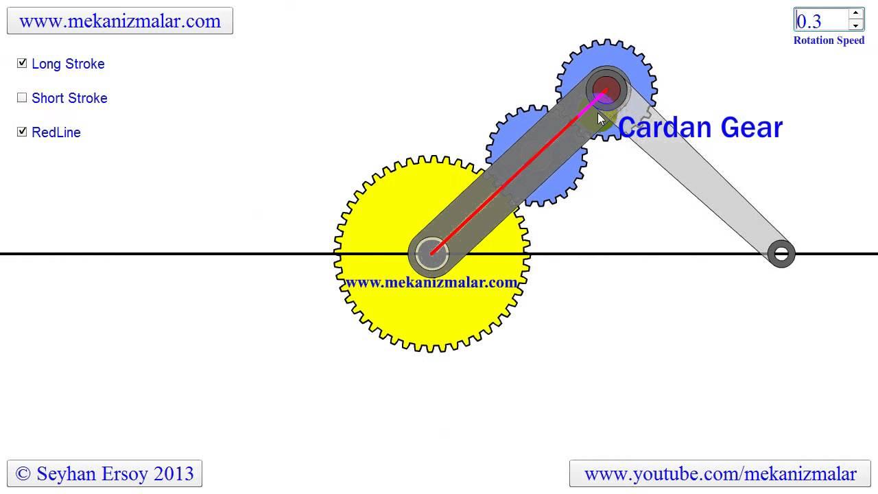 Reciprocating Gear Mechanism : Cardan gear youtube