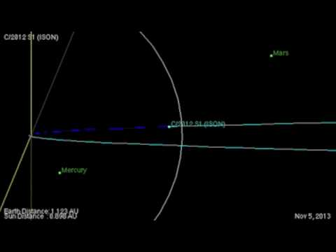 Comet ISON: New NASA Trajectory JPL Orbital Diagram