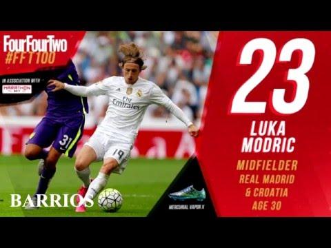 Топ 100 Лучших футболистов мира 2015