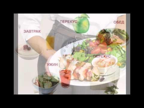 Правильное питание обед рецепты