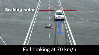 ABS test on Mahindra XUV 500 | How an ABS works to avoid accidents