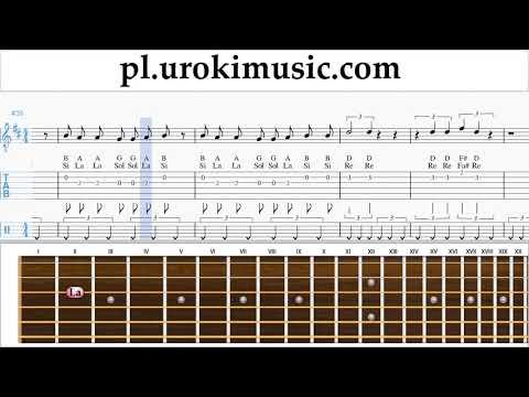 Nauka Gry Na Gitarze Imagine Dragons - Next To Me Nuty Poradnik Um-ih463