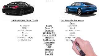 BMW M6 GRAN COUPE vs PORSCHE PANAMERA TURBO (2019 USA models)