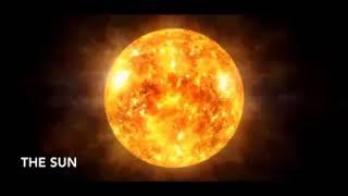 """Planets sound... taken by """"bongo bandhu """"satalite"""