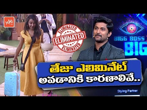 Bigg Boss 2 Telugu - Reasons For Tejaswi Elimination | Samrat Saved by Tanish | Hero Nani | YOYO TV