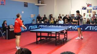 Fangxian YI vs Xin ZHOU, the 7th set, @ ICC Open, December 9, 2012