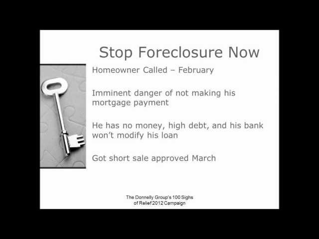 Stop Foreclosure Now