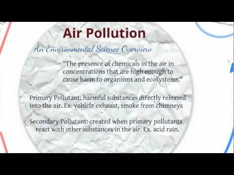 Environmental Science: Air Pollution