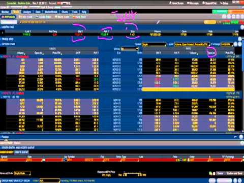 Weekly options trade strategy