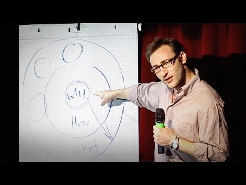Simon Sinek: How great leaders inspire action Music Videos