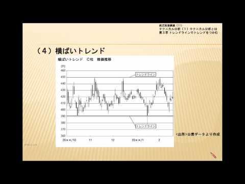 株式投資講座中級 5.テクニカル分析(1)テクニカル分析とは 第3章トレンドラインでトレンドをつかむ(R)