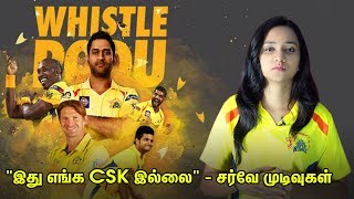 IPL 2018: How strong is CSK? | CSK Re-Entry
