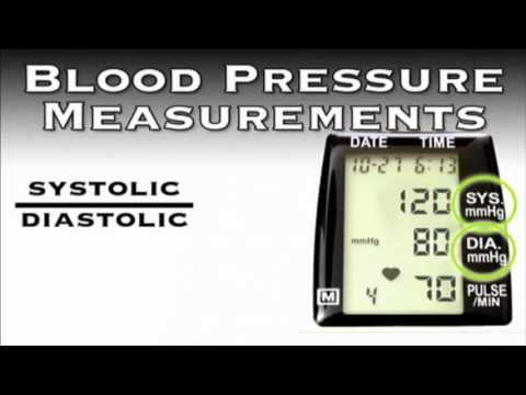High Blood Pressure treatments