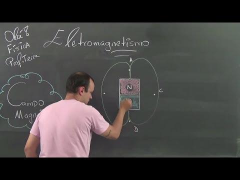 Física - Eletromagnetismo - Campo Magnético