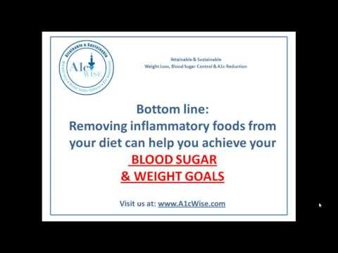 Avoid inflammatory food Type 1 Diabetes Weight Loss, Blood Sugar Control A1c Reduction