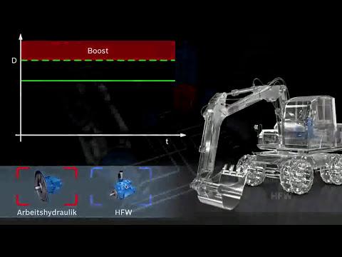 Sistemas Hidraulicos Maquinaria Pesada