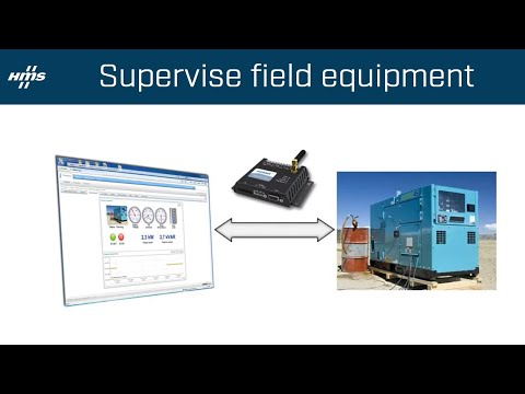 How to supervise field equipment in Netbiter Argos