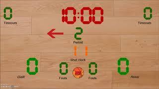 Meigstat Desktop Basket Scoreboard (basketball scoreboard free download, link in description)