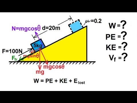 Physics mechanics work energy and power 7 of 20 inclined plane