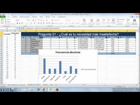 Estadística - Tabla de distribución de Frecuencias y Gráfico con Eje Secundario