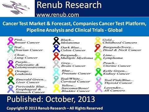 Cancer Test Market & Forecast, Companies Cancer Test Platform, Pipeline Analysis