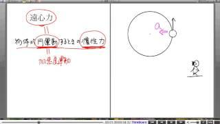高校物理解説講義:「円運動」講義11