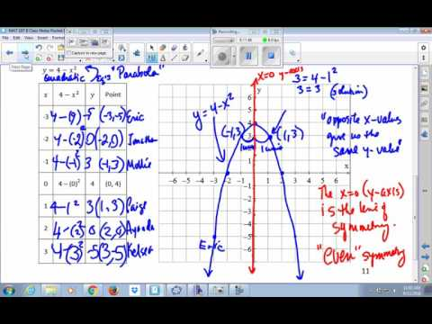 Class 3 graphs utilities