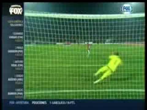 Copa América 2015 Final Chile 0 vs Argentina 0 Síntesis en Central Fox