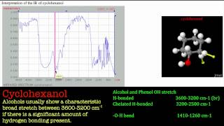 Introduction to IR Spectroscopy - Alcohols.