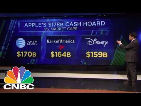 Inside Apple's Cash Hoard & Yahoo's Spin-Off | CNBC