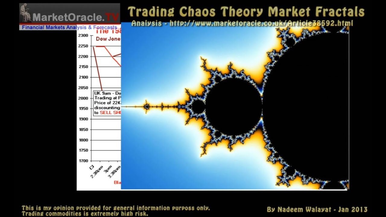 Chaos fractals trading system