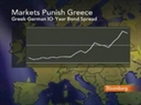 Traders Watch Euro-Dollar, Bonds Amid Greece Concerns: Video