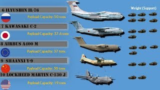 10 Largest Military Transport Aircraft in the world (2019)