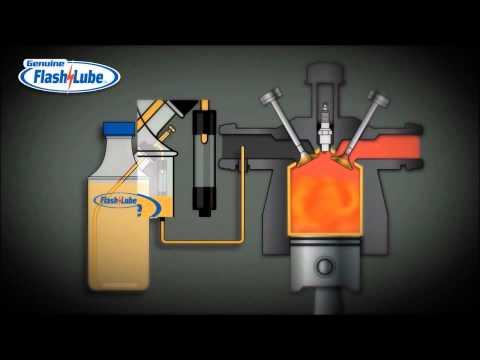 Flash Lube  - Система сбережения клапанов.wmv