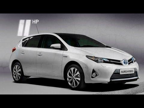 Toyota Auris Hybrid Две Лошадиные Силы