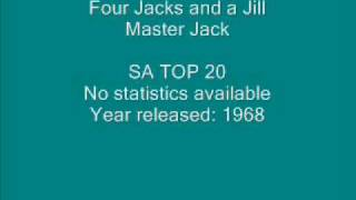 Watch Four Jacks & A Jill Master Jack video