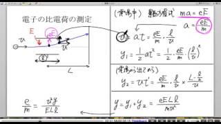 高校物理解説講義:「電子の発見」講義4