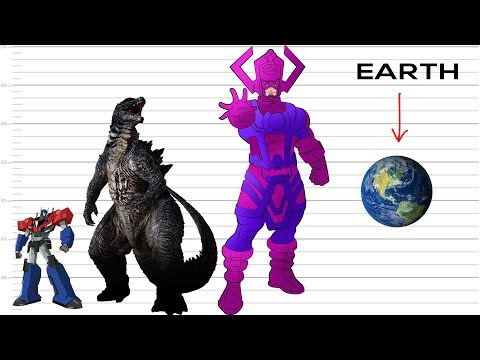 Universe Size Comparison (fictional)