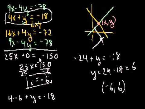 Системы уравнений и неравенств — Решения