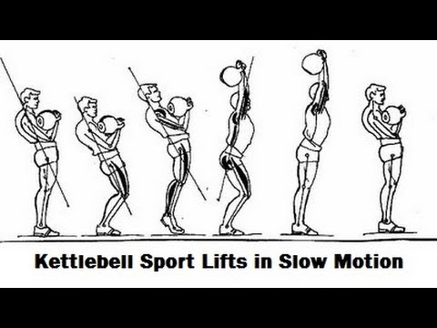 Kettlebell Sport Lifts in Slow Motion Image 1