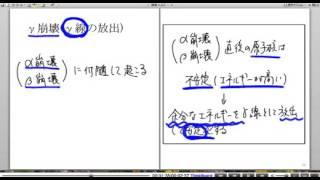 高校物理解説講義:「放射線」講義9