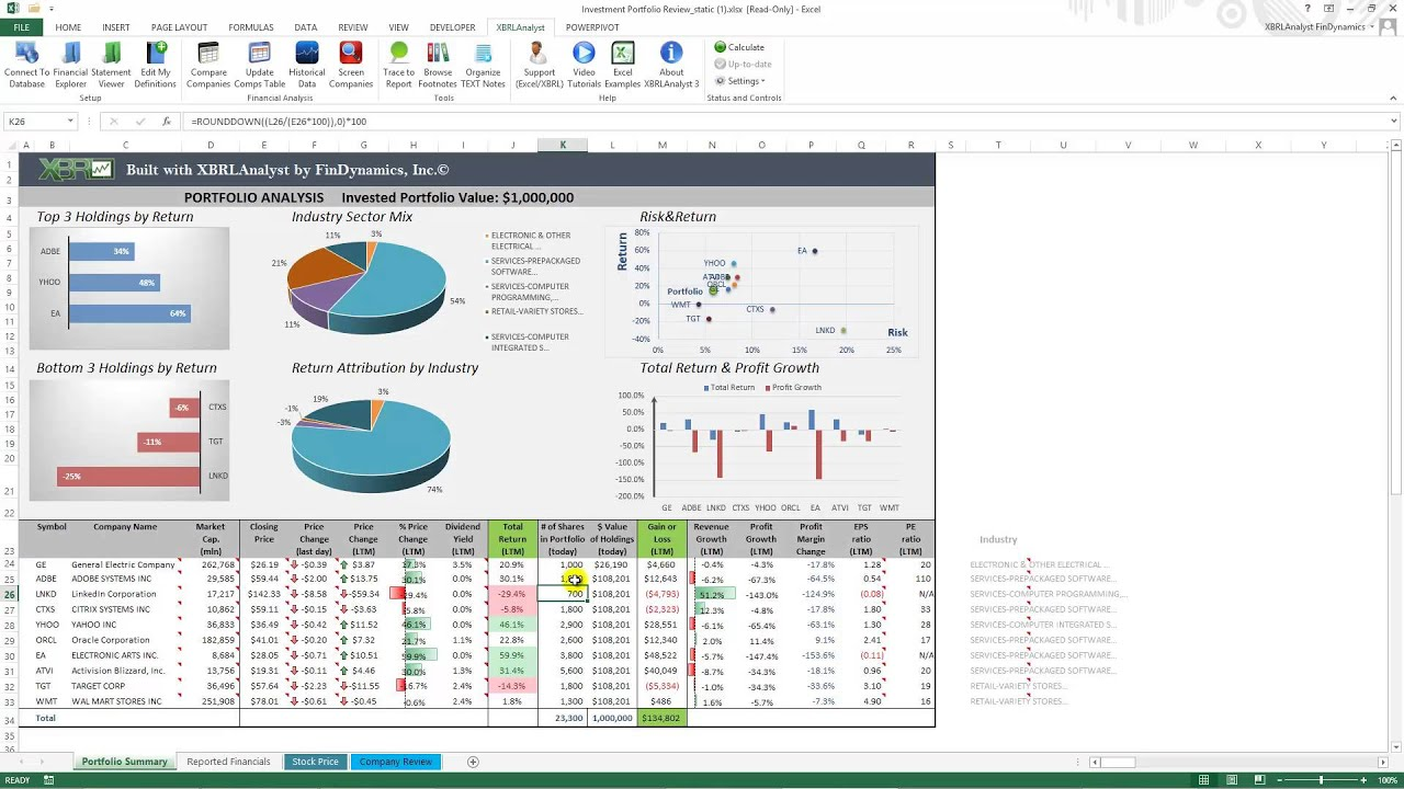 Risk Dashboard Template Excel Mandegarfo