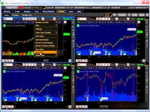 """Курс """"Торговля акциями на бирже США"""" Урок 4 """"Техника торговли акциями"""""""