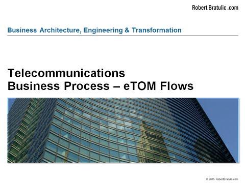 Telecommunications Business Process - eTOM Flows