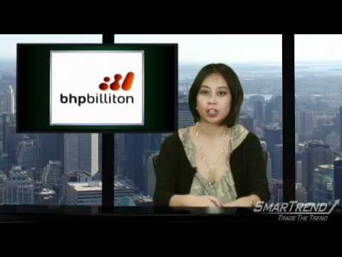 SmarTrend Market Close Wrap-up -- March 25, 2011
