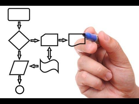 Recruit Staff Online Animation Video - Online Recruitment Consultants