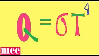 Stephan-Boltzmann law derivation