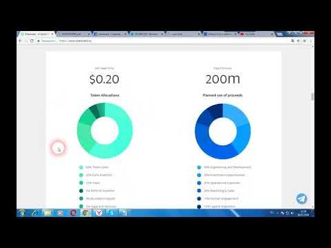 SHAREVEST - владение акциями с помощью электронных сертификатов