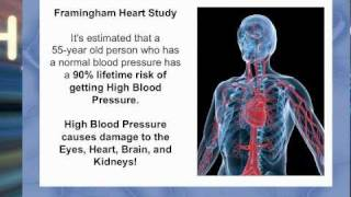 High Blood Pressure Part 1