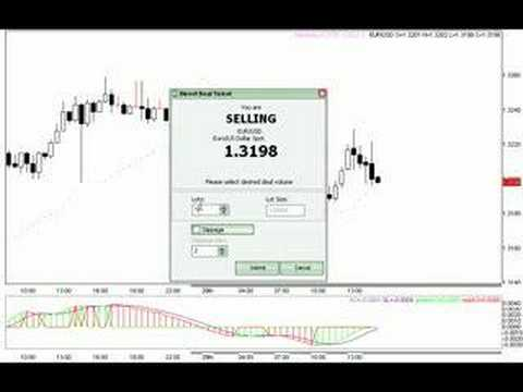 Forex carry trade hedging